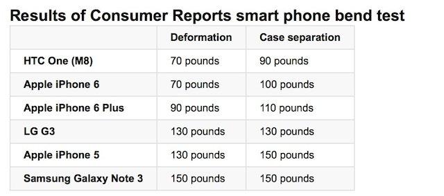 consumerreports