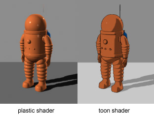 Toon-shader