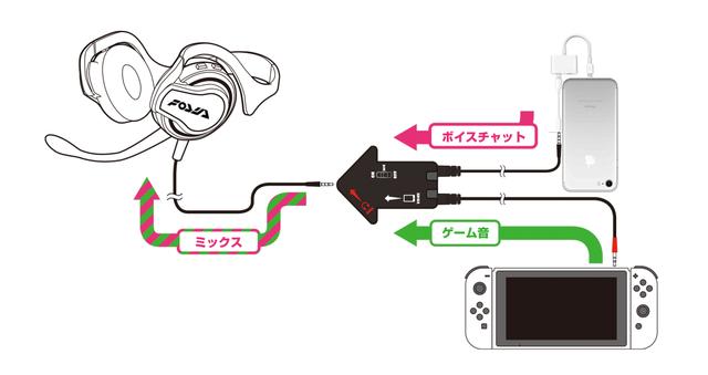 switchvoicechat