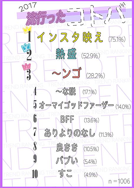 rankingkotoba2017.png
