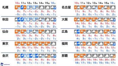 20171209-00002037-weather-001-2-view.jpg