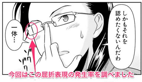 西田記者の屈折