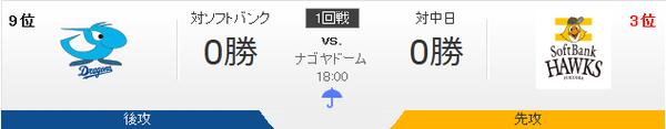 ドラゴンズ対ホークス 松坂‐千賀 18:00~ (ナゴヤドーム)