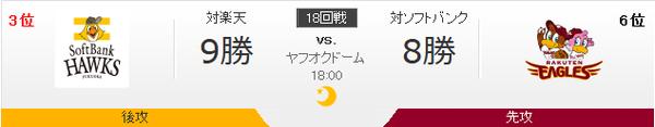 ホークス対イーグルス 東浜-則本 18:00~ (ヤフオクドーム)