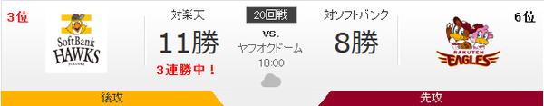 ホークス対イーグルス 武田-藤平 18:00~ (ヤフオクドーム)