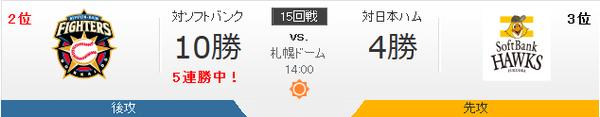 ファイターズ対ホークス 杉浦-攝津 14:00~ (札幌ドーム)