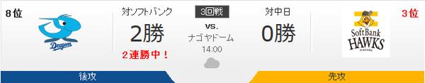 ドラゴンズ対ホークス 大野‐中田 14:00~ (ナゴヤドーム)