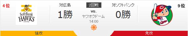 ホークス対カープ バンデンハーク‐ジョンソン 14:00~ (ヤフオクドーム)