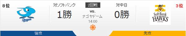 ドラゴンズ対ホークス ガルシア‐バンデンハーク 14:00~ (ナゴヤドーム)