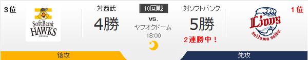 ホークス対ライオンズ 千賀-多和田 18:00~ (ヤフオクドーム) 鷹の祭典