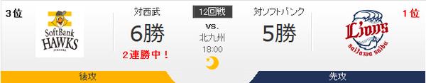 ホークス対ライオンズ 武田-ウルフ 18:00~ (北九州) 鷹の祭典