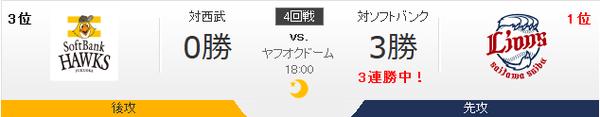 ホークス対ライオンズ 石川-十亀 18:00~(ヤフオクドーム)