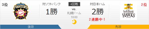 ファイターズ対ホークス 武田-マルティネス 18:00~(札幌ドーム)