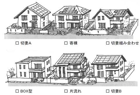 2018051801屋根の形