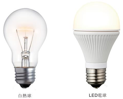 白熱球_LED