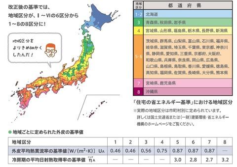 地域ごとに定められた外皮の基準値