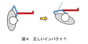 図4 (002)
