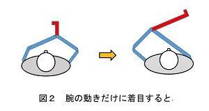 図2 (002)