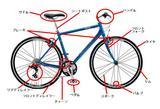 ... :自転車 - livedoor Blog(ブログ
