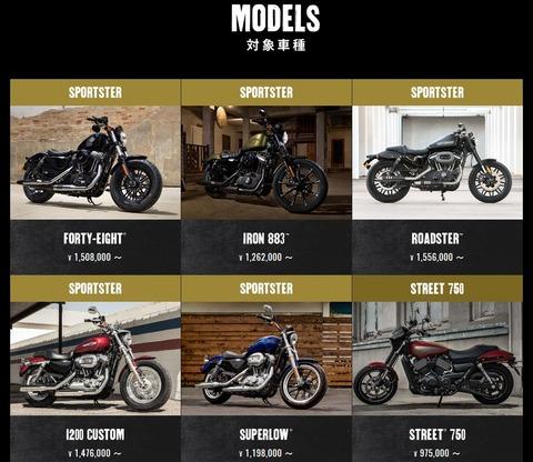 GWGD-models