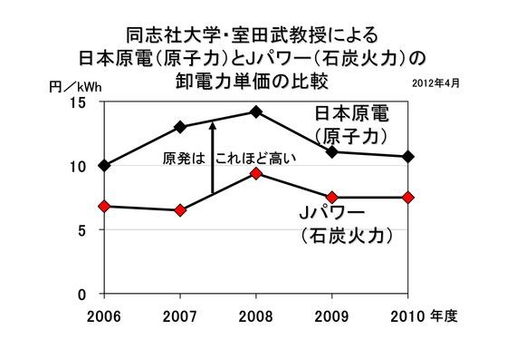 PDF◆太郎DVDー4原発ゼロ社会へ_02