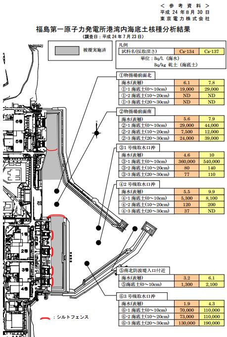 7月20日に港湾内海底土採取計画