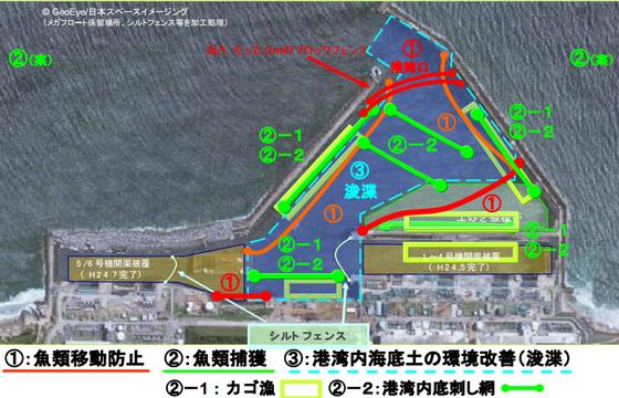 福一 港湾 フェンス