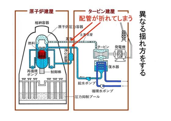 PDF◆太郎DVDー1原発と地震ーa_01