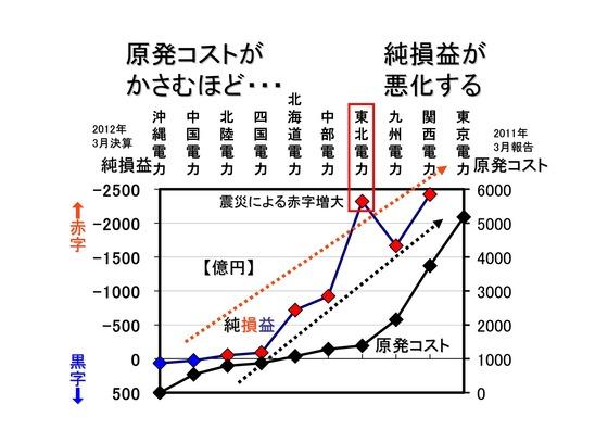 PDF◆太郎DVDー4原発ゼロ社会へ_11