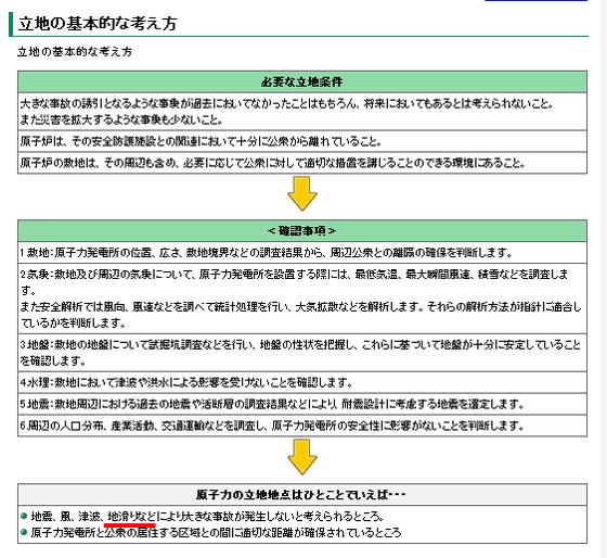 設計・建設段階の安全規制 安全審査|政策課題|原子力規制委員会