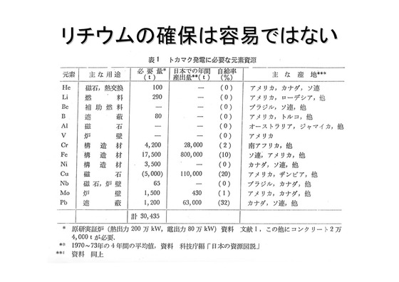核兵器-4(核融合炉)_39