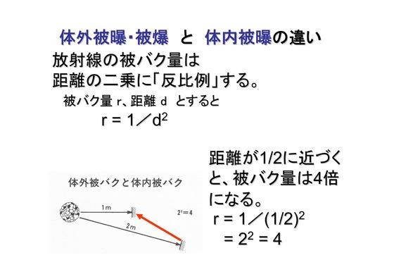 PDF◆太郎DVDー5放射能の危険性-03_01