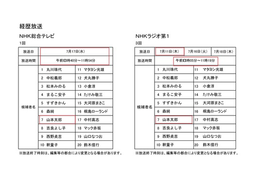 政見放送20136