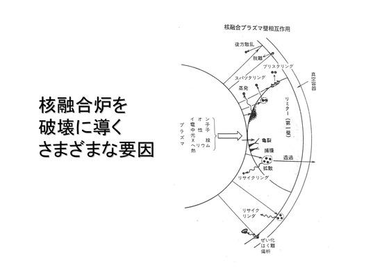 核兵器-4(核融合炉)_37