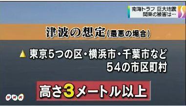 南海トラフ 関東被害想定公表3