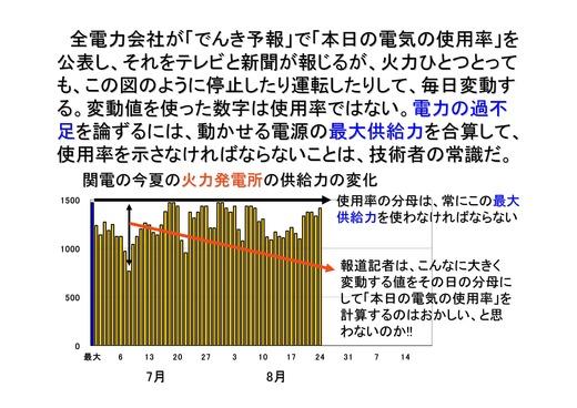 08月25日関電需給状況_23