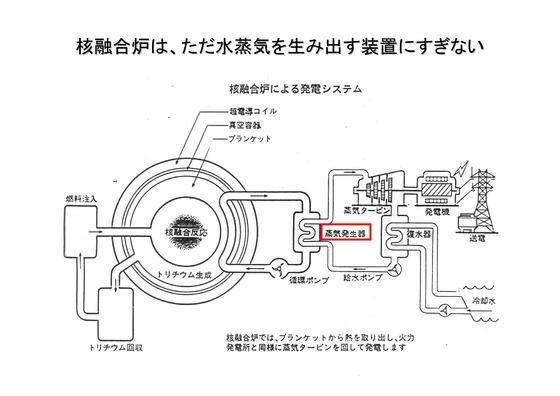 核兵器-4(核融合炉)_03