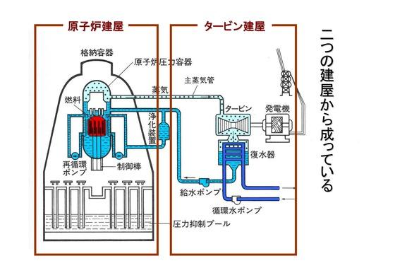 PDF◆太郎DVDー1原発と地震ーa_04