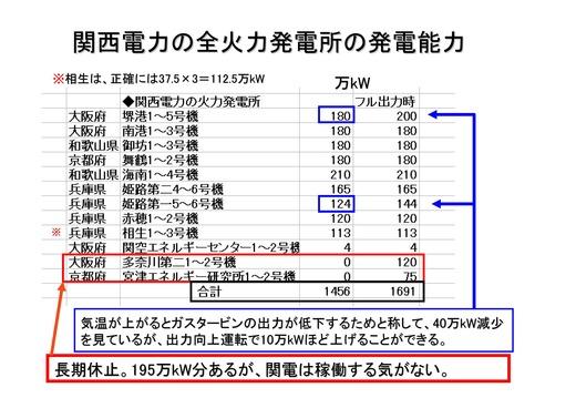 08月25日関電需給状況_08