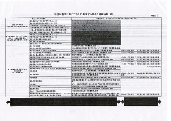 規制庁資料