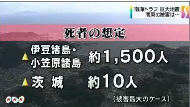 南海トラフ 関東被害想定公表5