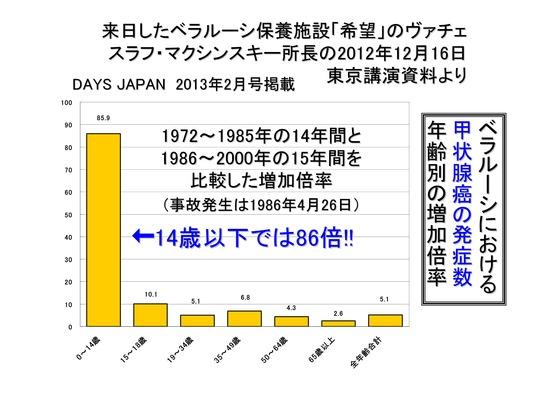 01月22日DAYS JAPANの衝撃報告_09