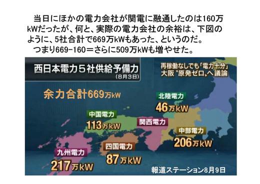 08月25日関電需給状況_18