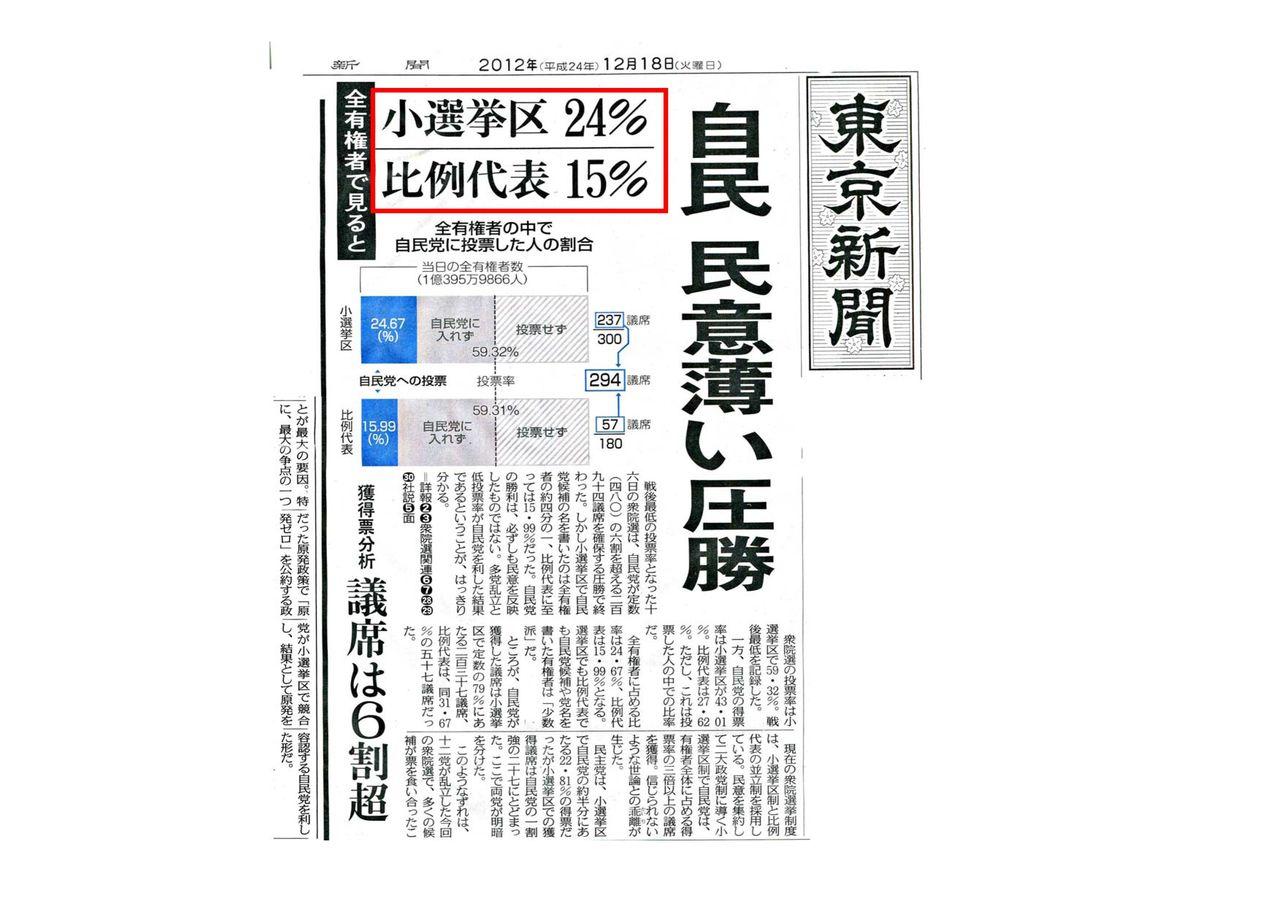 【広瀬隆さんより】総選挙の決着をつける【選挙解析】: ココログ里子のブログ