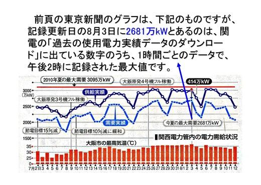 08月25日関電需給状況_10