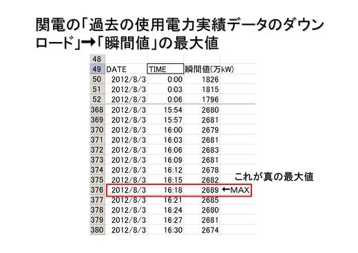 08月25日関電需給状況_12