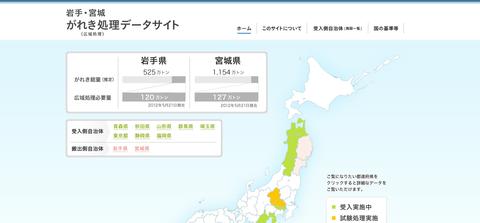 岩手・宮城 がれき処理データサイト