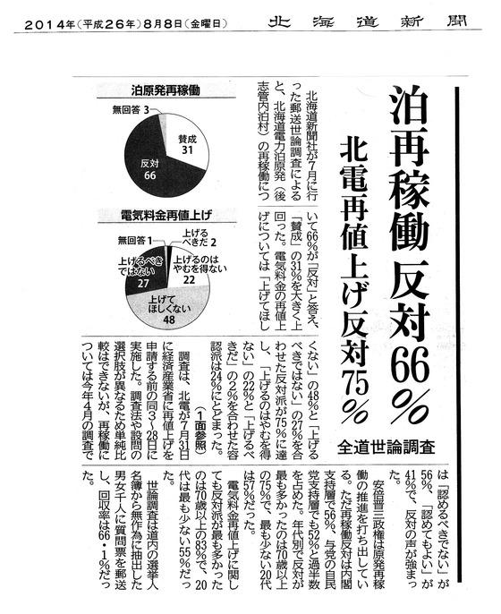 _北海道新聞_泊再稼働反対66%