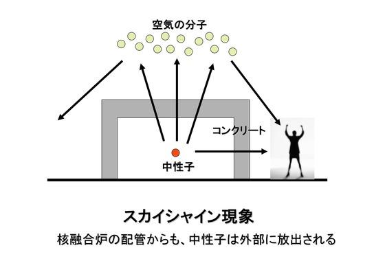 核兵器-4(核融合炉)_09