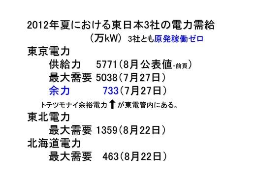 08月25日関電需給状況 (1)_01